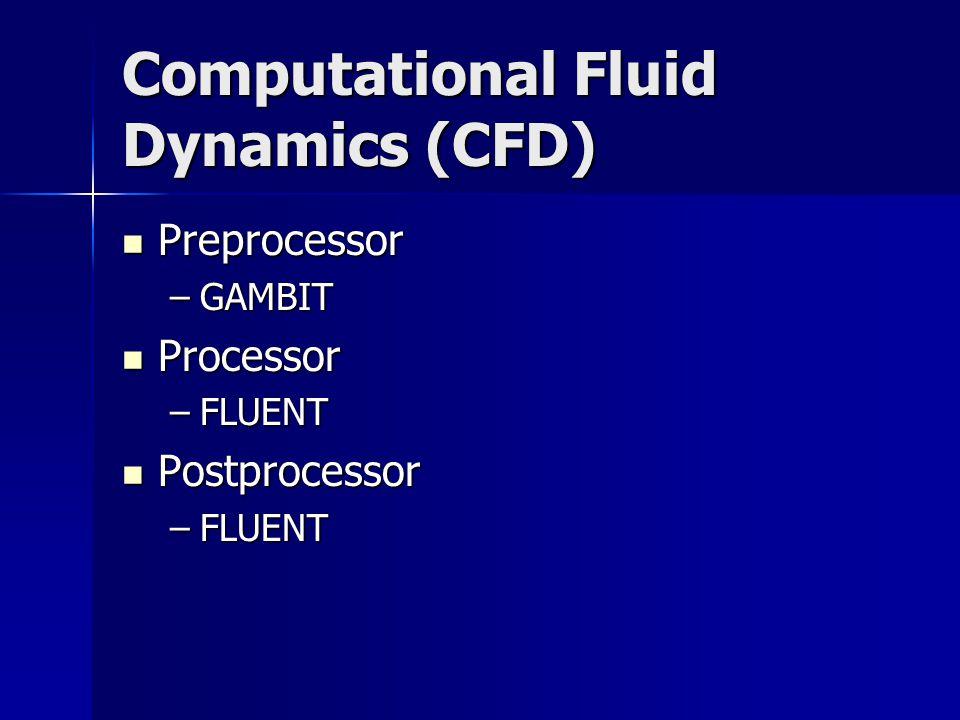 Computational Fluid Dynamics (CFD) Preprocessor Preprocessor –GAMBIT Processor Processor –FLUENT Postprocessor Postprocessor –FLUENT