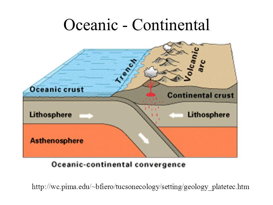 Oceanic - Continental http://wc.pima.edu/~bfiero/tucsonecology/setting/geology_platetec.htm