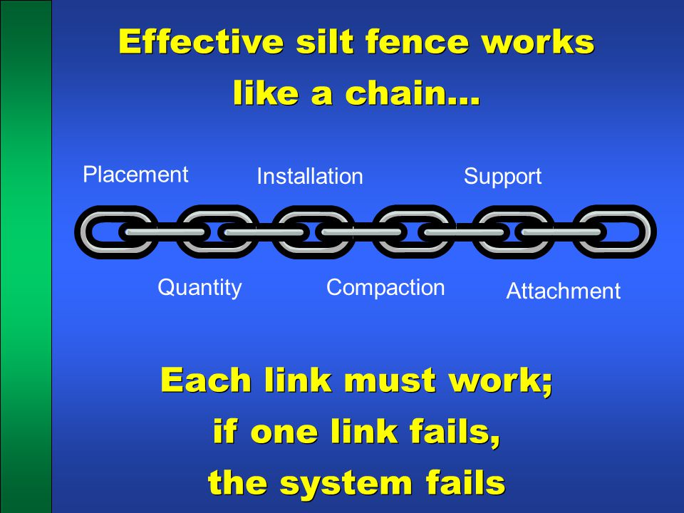 Effective silt fence works like a chain… Each link must work; if one link fails, the system fails Effective silt fence works like a chain… Each link m