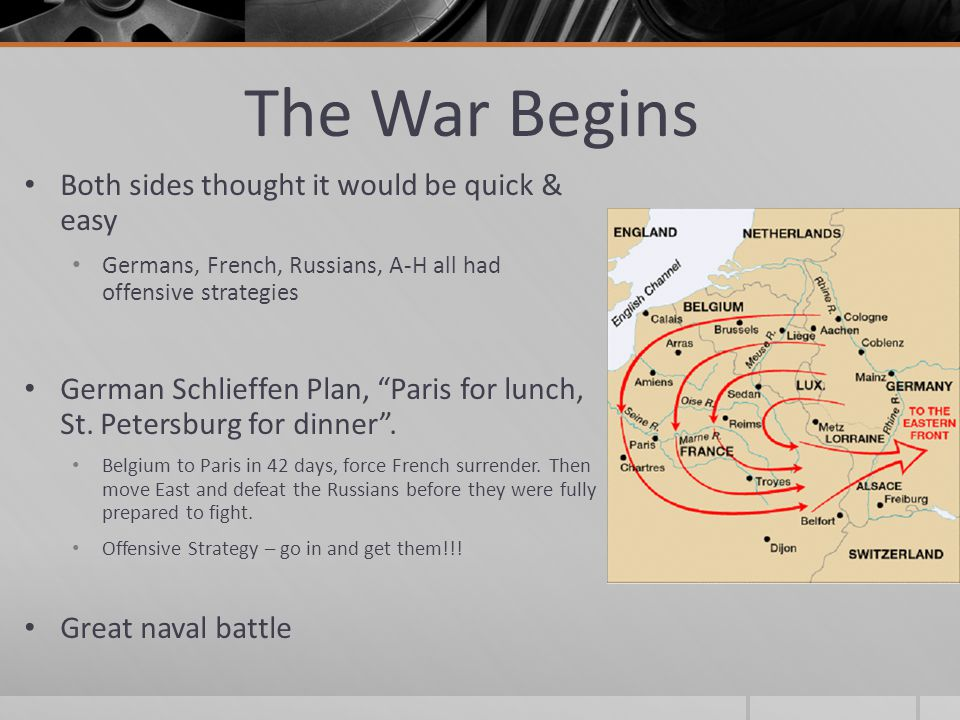 Schlieffen Plan in Action Aug 3, 1914 - Germany Invades Belgium to get to Paris Belgium is neutral.