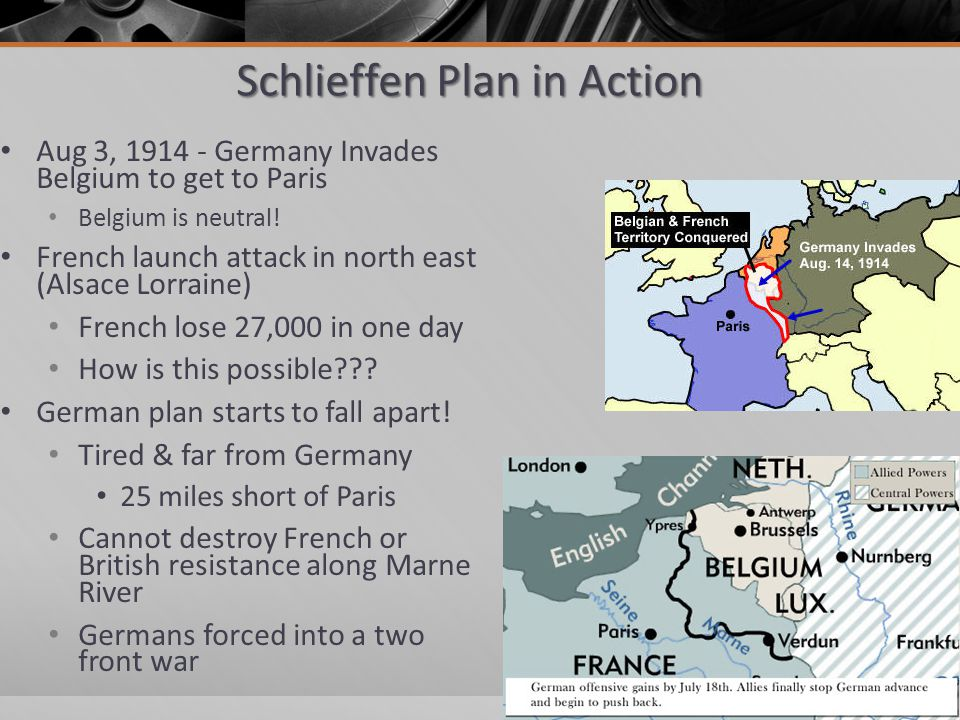Schlieffen Plan in Action Aug 3, 1914 - Germany Invades Belgium to get to Paris Belgium is neutral! French launch attack in north east (Alsace Lorrain
