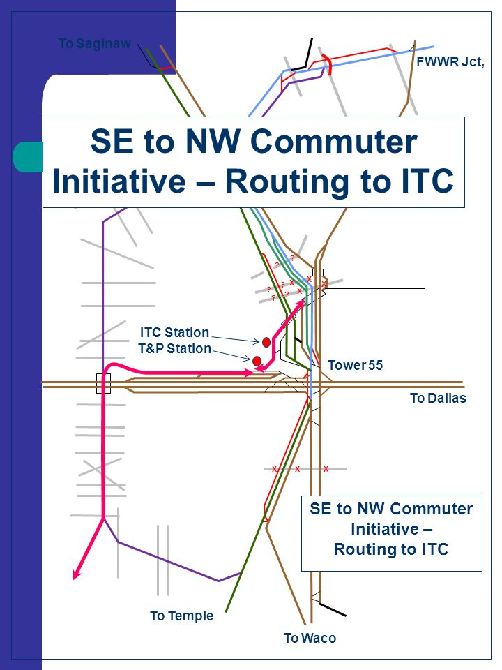 ITC Station T&P Station Tower 55 Tower 60 To Dallas To Saginaw FWWR Jct, To Temple To Waco SE to NW Commuter Initiative – Routing to ITC SE to NW Commuter Initiative – Routing to ITC X X XXX