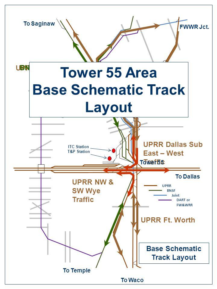UPRR BNSF Joint DART or FW&WRR UPRR Duncan BNSF Ft. Worth BNSF Wichita Falls UPRR Choctaw UPRR Ft. Worth UPRR Dallas Sub East – West Traffic UPRR NW &