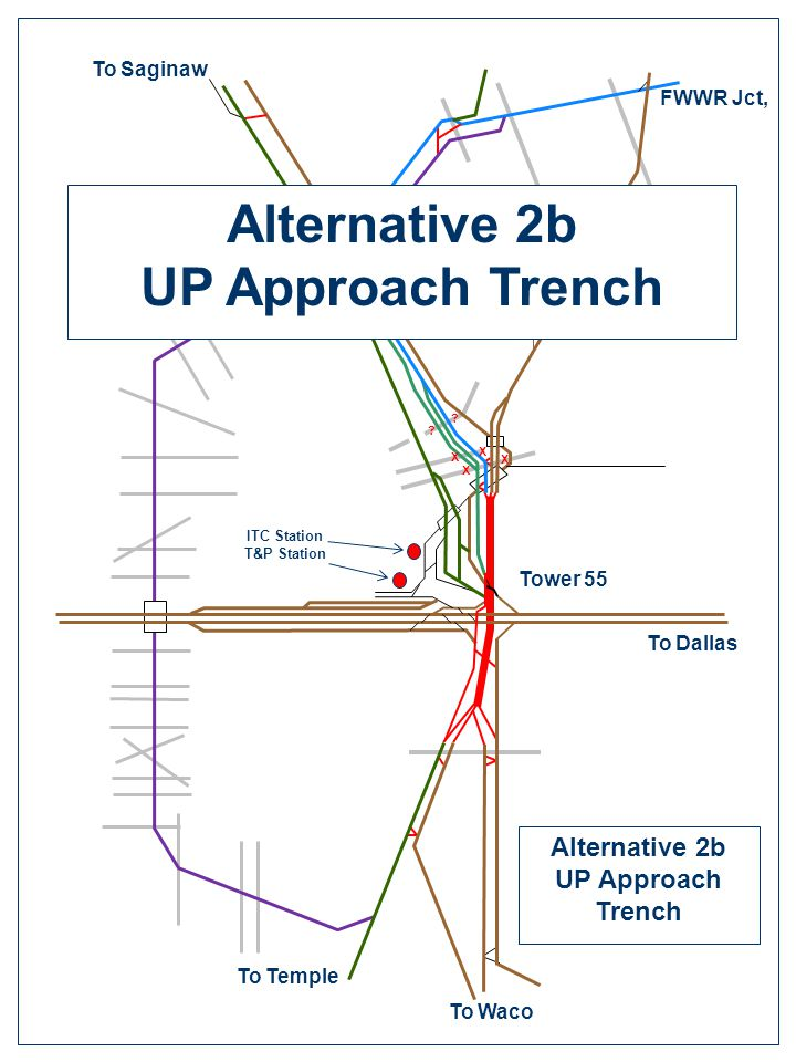 X X ? ? Tower 55 Tower 60 To Dallas To Saginaw FWWR Jct, To Temple To Waco Alternative 2b UP Approach Trench Alternative 2b UP Approach Trench ITC Sta