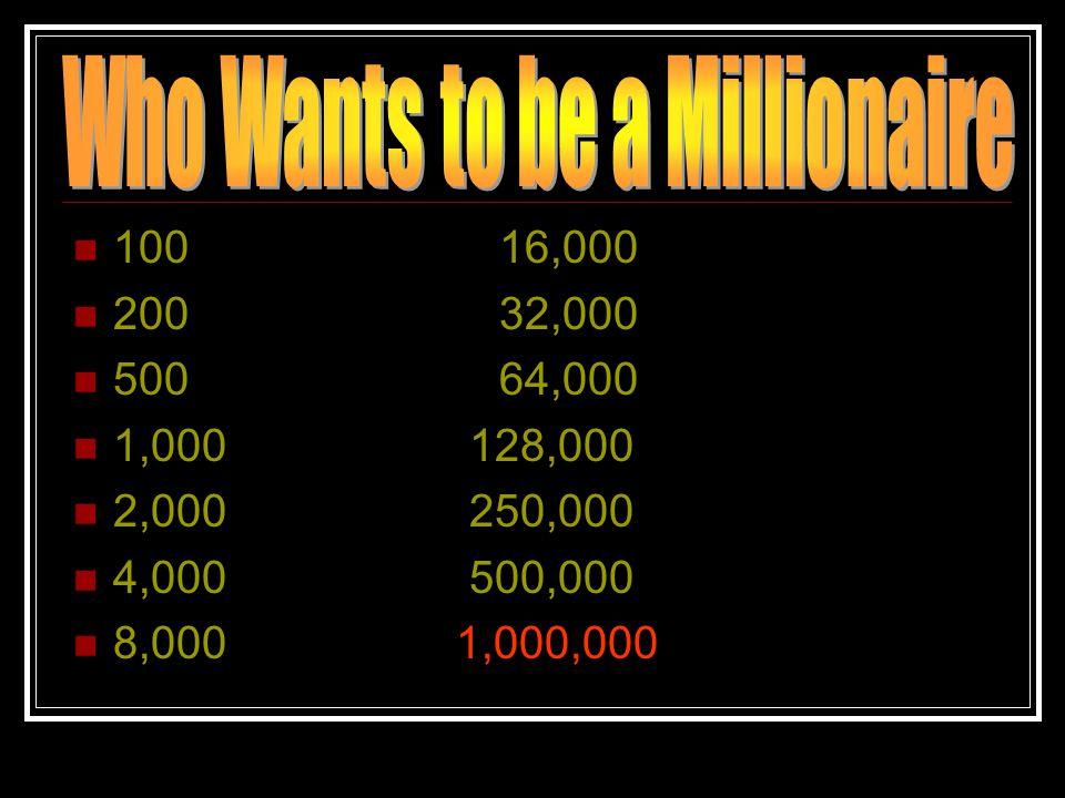 10016,000 20032,000 50064,000 1,000 128,000 2,000 250,000 4,000 500,000 8,000 1,000,000