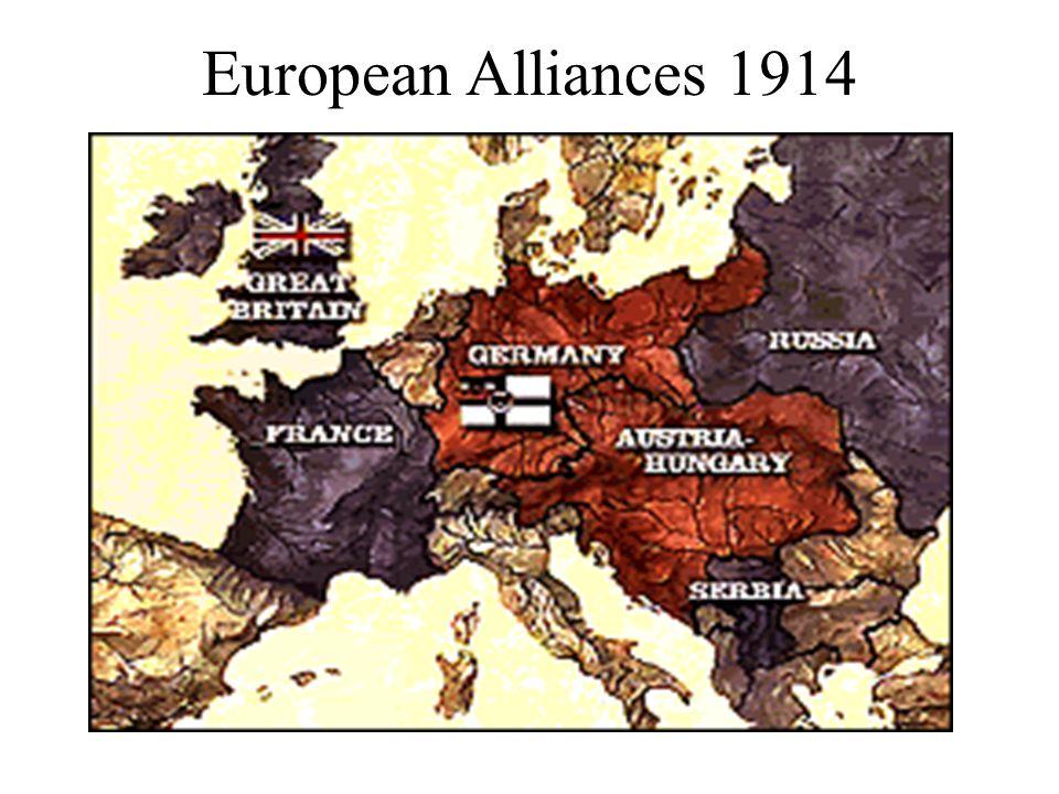 Europe World War One 1914-1918