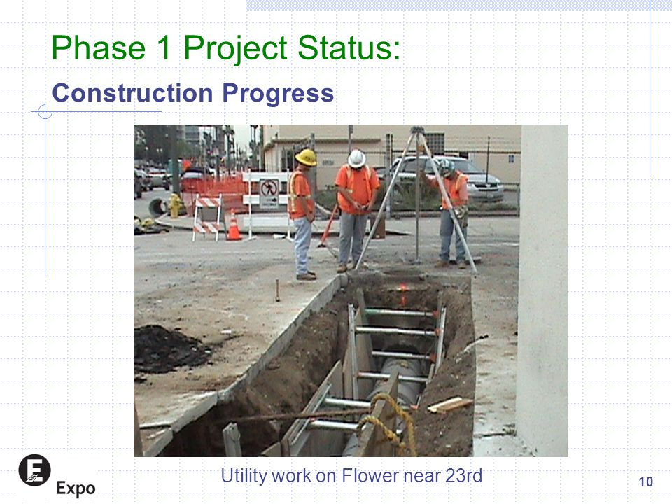 Phase 1 Project Status: Construction Progress 10 Utility work on Flower near 23rd