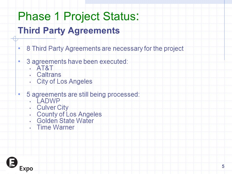 Phase 1 Project Status : Third Party Agreements 8 Third Party Agreements are necessary for the project 3 agreements have been executed: AT&T Caltrans City of Los Angeles 5 agreements are still being processed: LADWP Culver City County of Los Angeles Golden State Water Time Warner 5