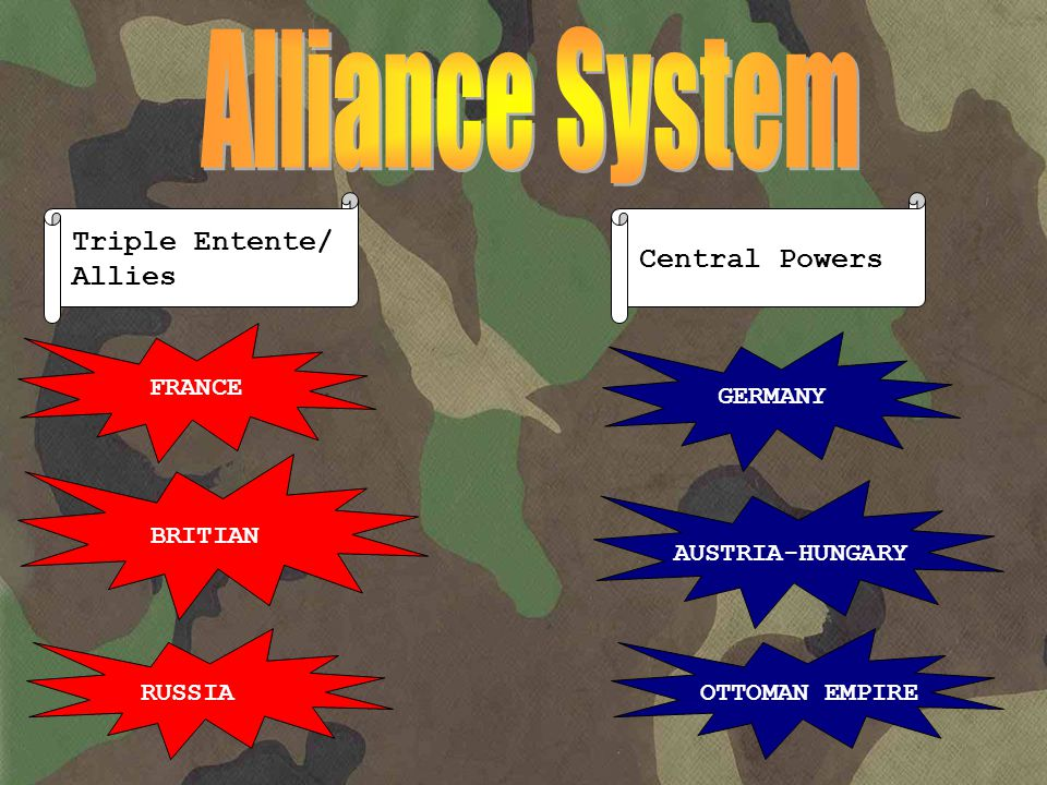 Triple Entente/ Allies BRITIAN FRANCE RUSSIA Central Powers GERMANY AUSTRIA-HUNGARY OTTOMAN EMPIRE