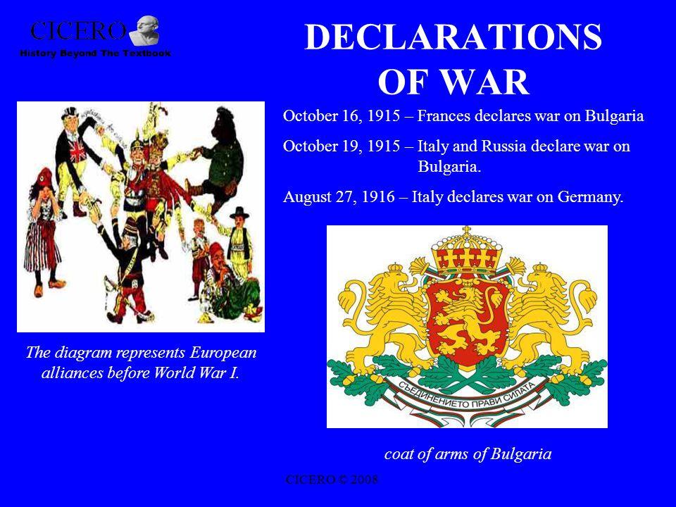 DECLARATIONS OF WAR October 16, 1915 – Frances declares war on Bulgaria October 19, 1915 – Italy and Russia declare war on Bulgaria.