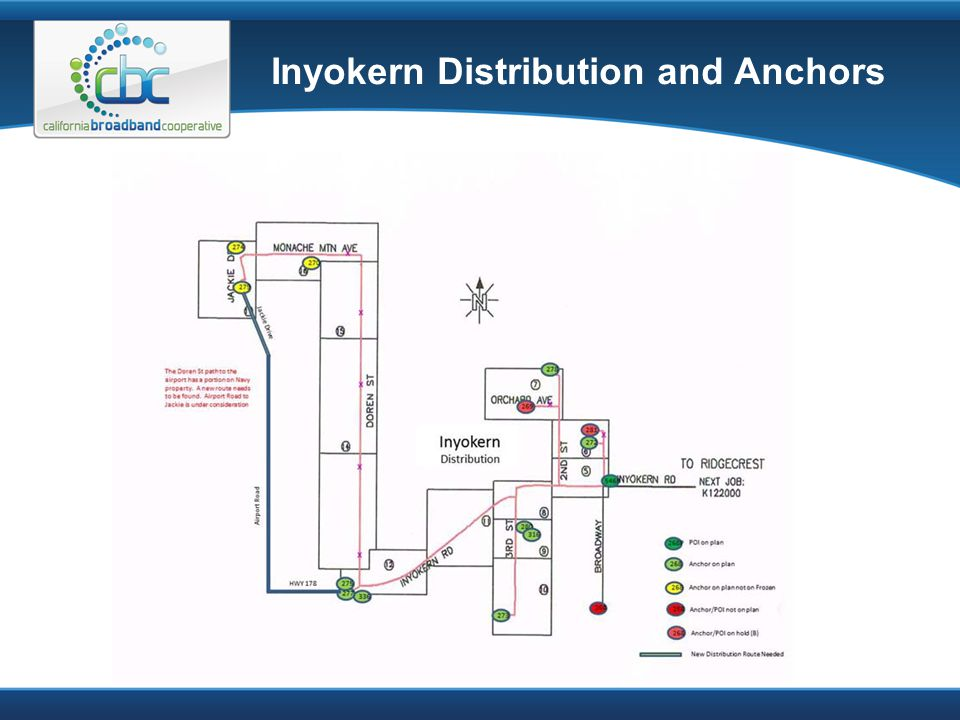 Inyokern Distribution and Anchors