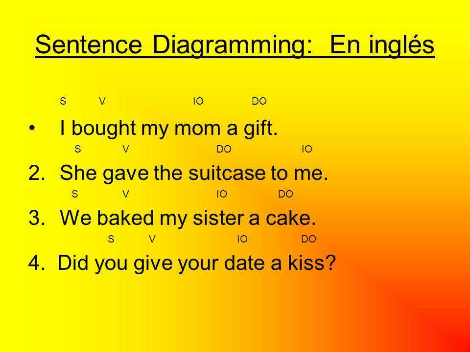 Sentence Diagramming: En inglés S V IO DO I bought my mom a gift. S VDO IO 2.She gave the suitcase to me. SVIO DO 3.We baked my sister a cake. S V IO