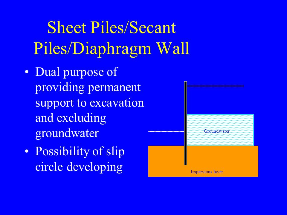 Sheet Piles/Secant Piles/Diaphragm Wall Dual purpose of providing permanent support to excavation and excluding groundwater Possibility of slip circle developing Groundwater Impervious layer