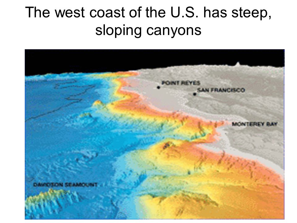 The west coast of the U.S. has steep, sloping canyons