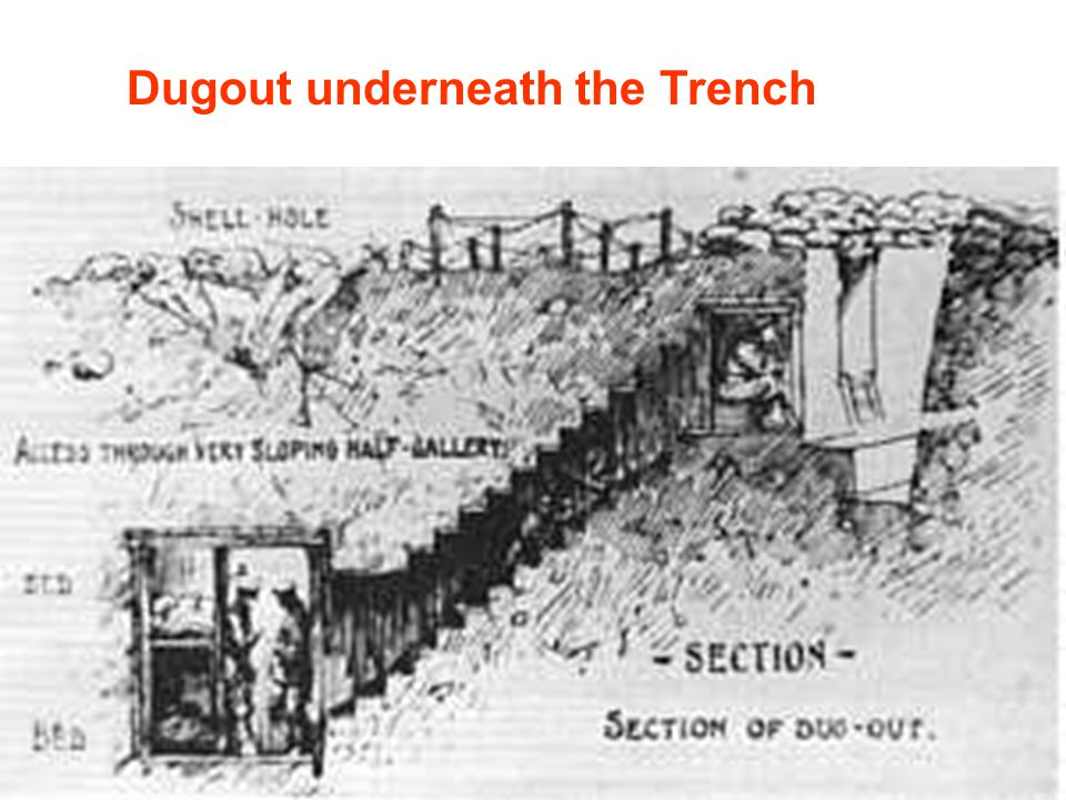 Dugout underneath the Trench