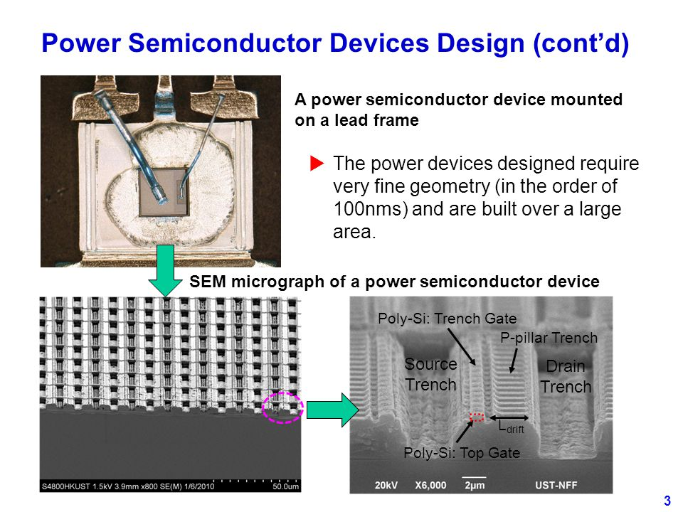 3 Power Semiconductor Devices Design (cont'd) P-pillar Trench Source Trench Drain Trench Poly-Si: Top Gate L drift Poly-Si: Trench Gate A power semiconductor device mounted on a lead frame SEM micrograph of a power semiconductor device  The power devices designed require very fine geometry (in the order of 100nms) and are built over a large area.