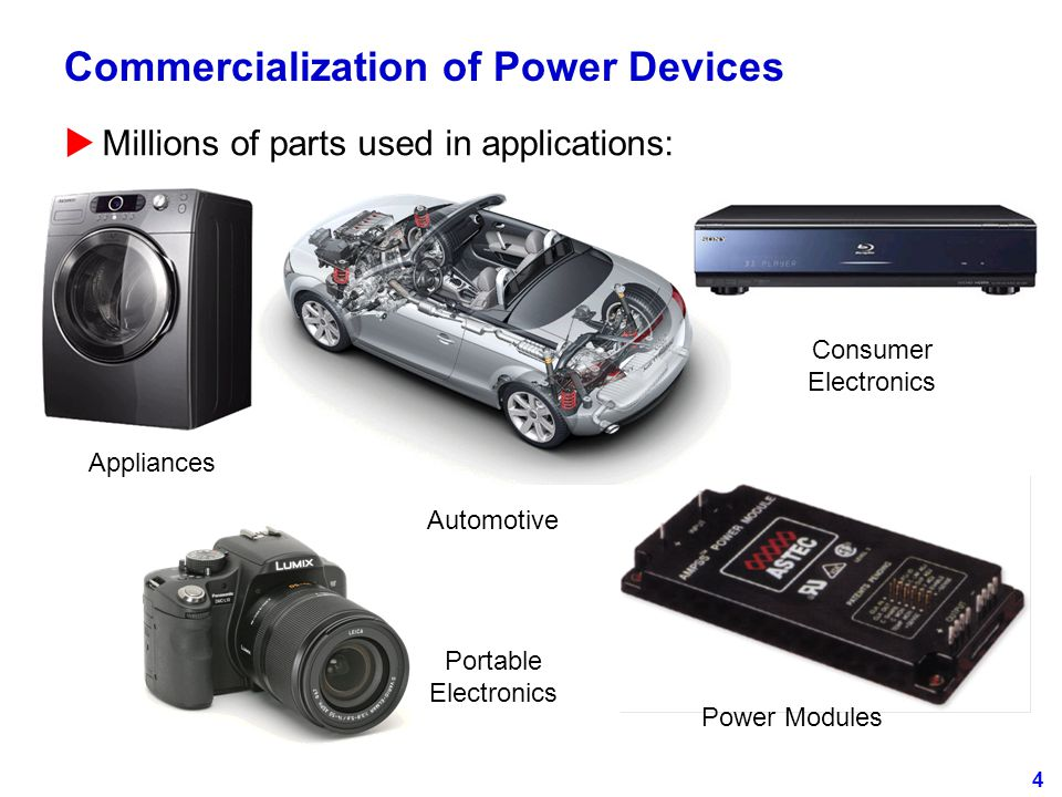 4 Commercialization of Power Devices  Millions of parts used in applications: Power Modules Automotive Appliances Portable Electronics Consumer Electronics
