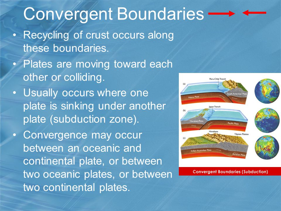 Convergent Boundaries Recycling of crust occurs along these boundaries. Plates are moving toward each other or colliding. Usually occurs where one pla
