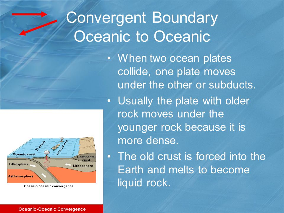 Convergent Boundary Oceanic to Oceanic When two ocean plates collide, one plate moves under the other or subducts. Usually the plate with older rock m