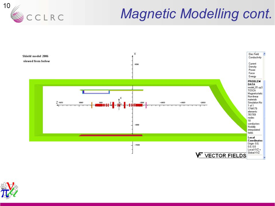 10 Magnetic Modelling cont.