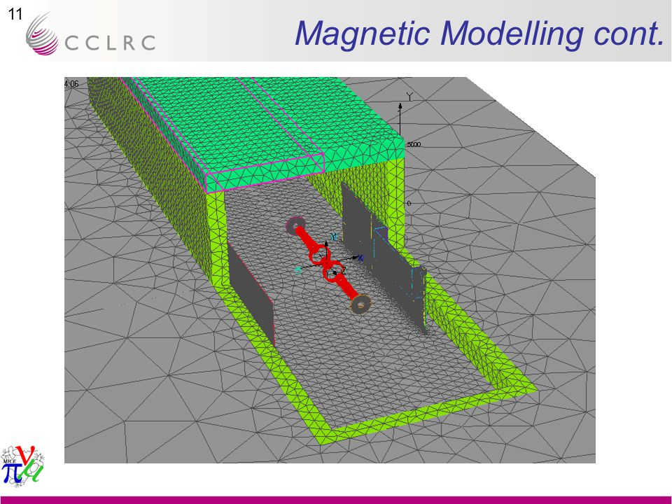 11 Magnetic Modelling cont.