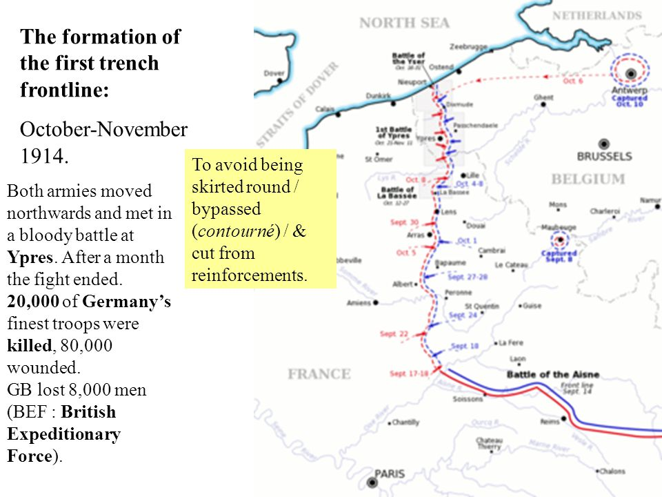 The formation of the first trench frontline: October-November 1914.
