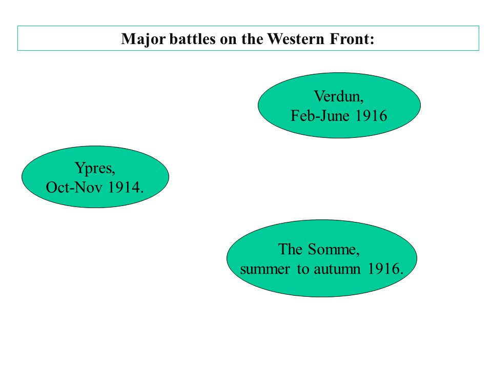 Major battles on the Western Front: Ypres, Oct-Nov 1914.