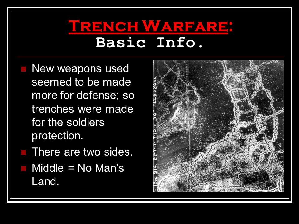 Trench Warfare: Basic Info.