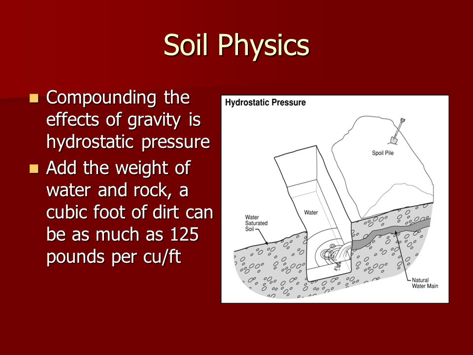 Soil Physics Compounding the effects of gravity is hydrostatic pressure Compounding the effects of gravity is hydrostatic pressure Add the weight of water and rock, a cubic foot of dirt can be as much as 125 pounds per cu/ft Add the weight of water and rock, a cubic foot of dirt can be as much as 125 pounds per cu/ft