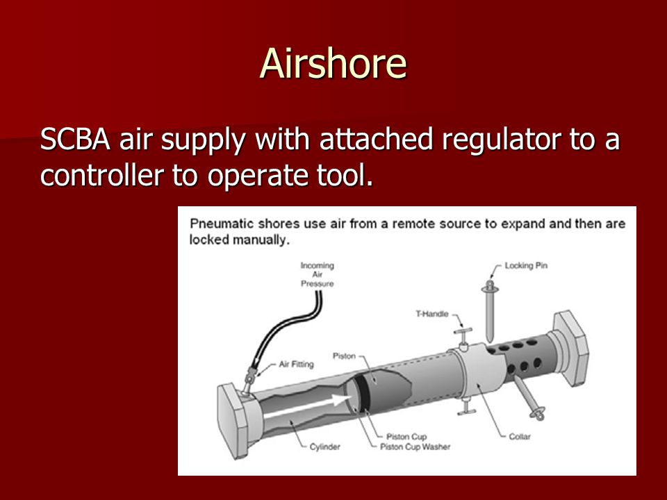 Airshore SCBA air supply with attached regulator to a controller to operate tool.