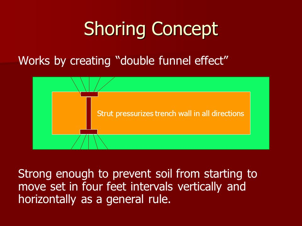 Shoring Concept Works by creating double funnel effect Strong enough to prevent soil from starting to move set in four feet intervals vertically and horizontally as a general rule.