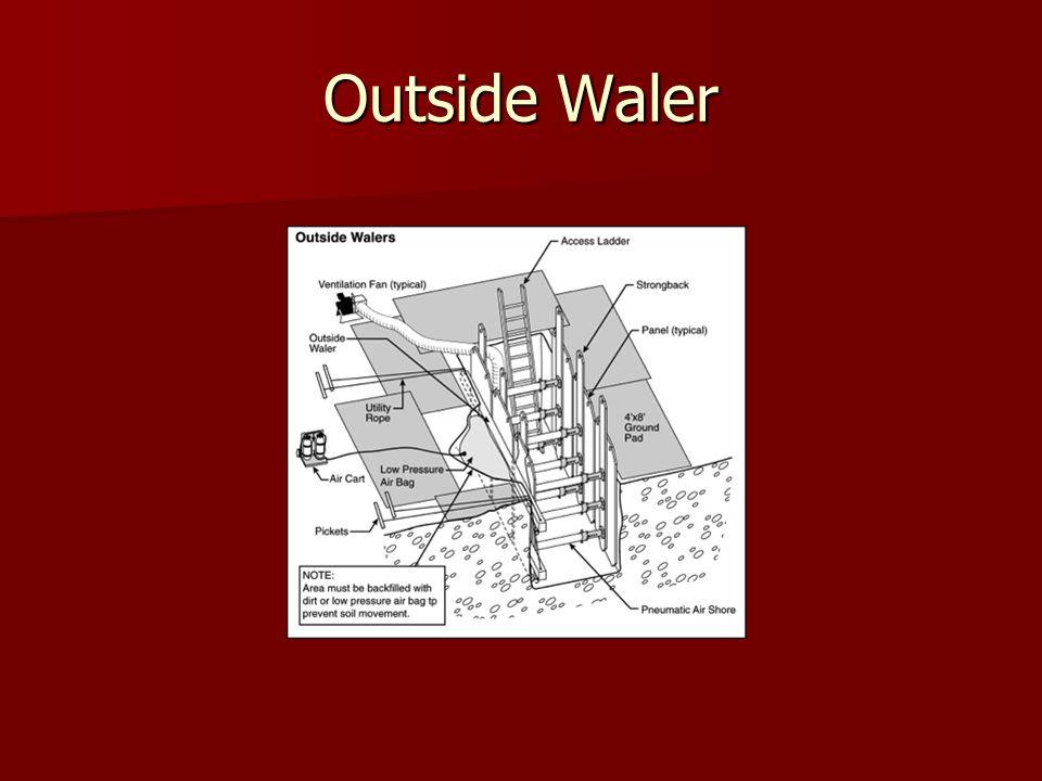Outside Waler