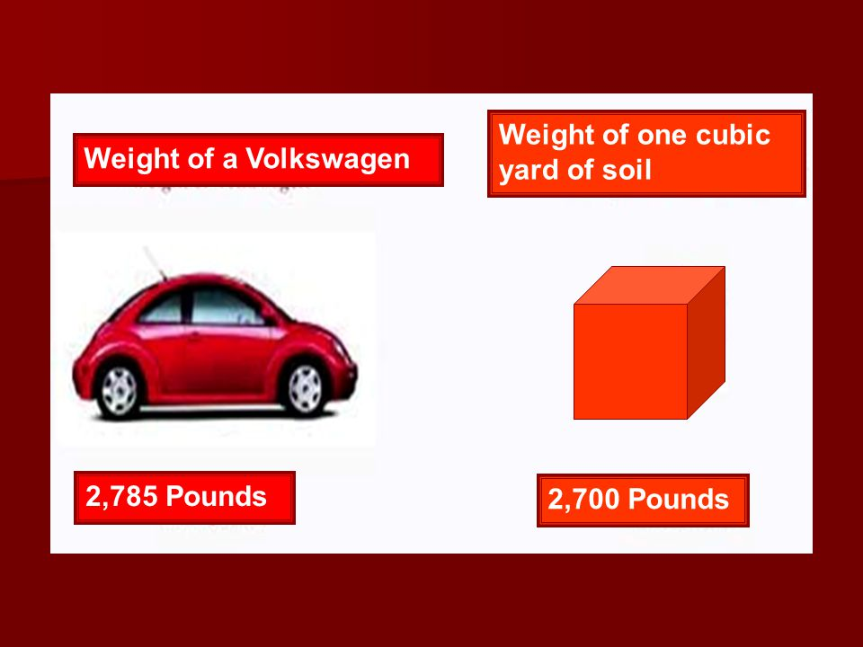 Weight of a Volkswagen 2,785 Pounds Weight of one cubic yard of soil 2,700 Pounds