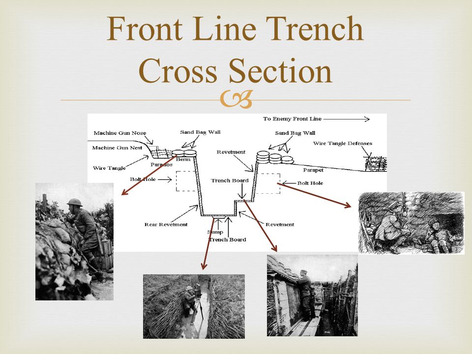   Many soldiers stayed in trenches for protection.