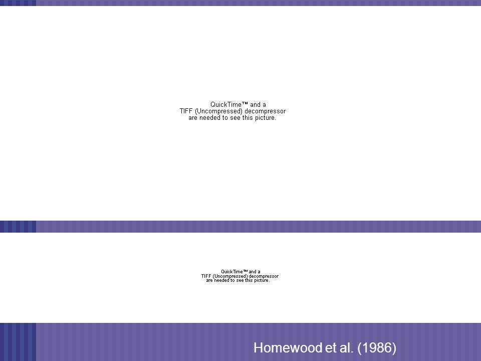 Homewood et al. (1986)