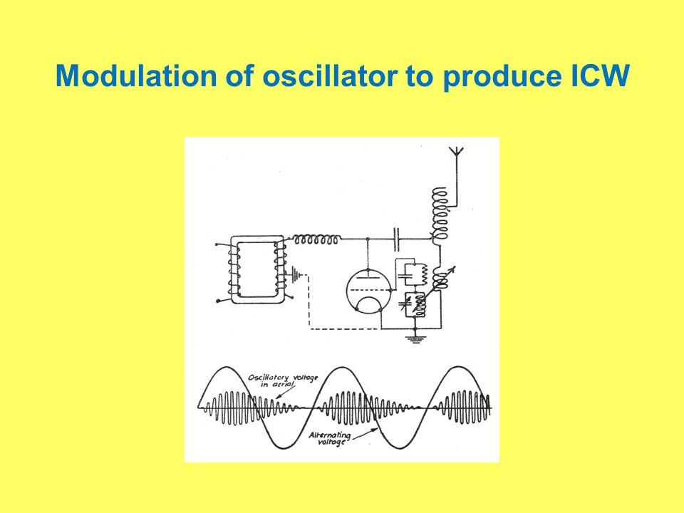 Modulation of oscillator to produce ICW