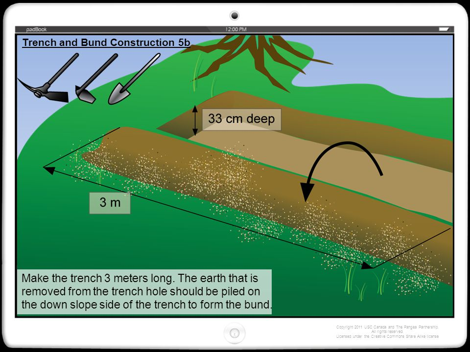 Trench and Bund Construction 5b Make the trench 3 meters long. The earth that is removed from the trench hole should be piled on the down slope side o