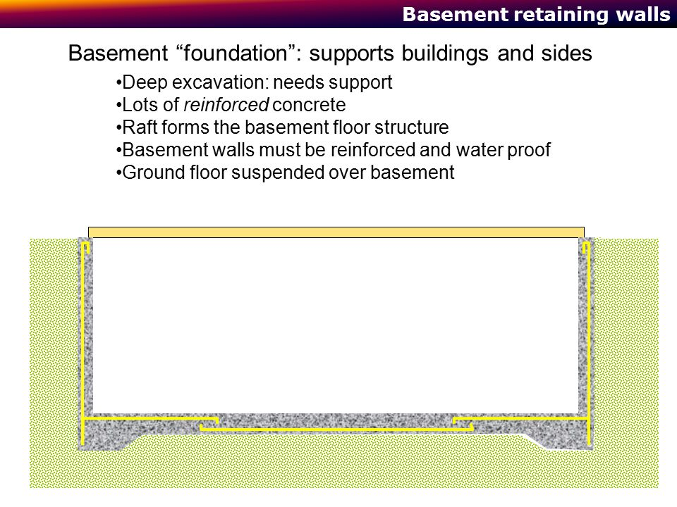 "Basement retaining walls Basement ""foundation"": supports buildings and sides Deep excavation: needs support Lots of reinforced concrete Raft forms the"