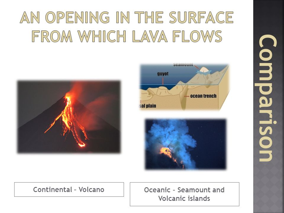 Continental – Volcano Oceanic – Seamount and Volcanic islands Comparison
