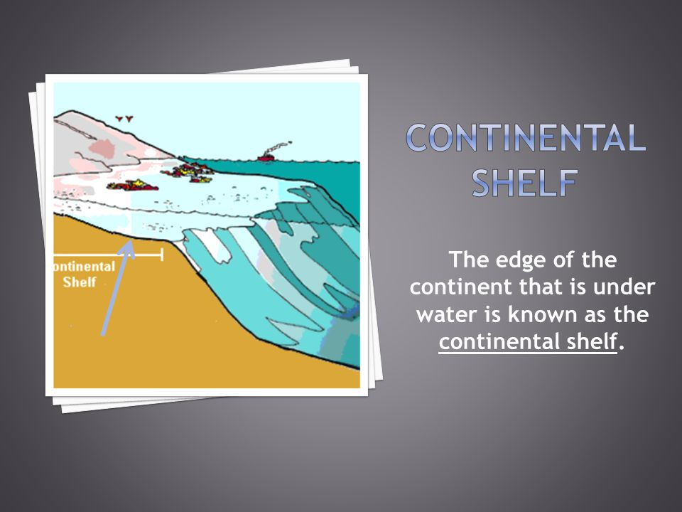 The edge of the continent that is under water is known as the continental shelf.