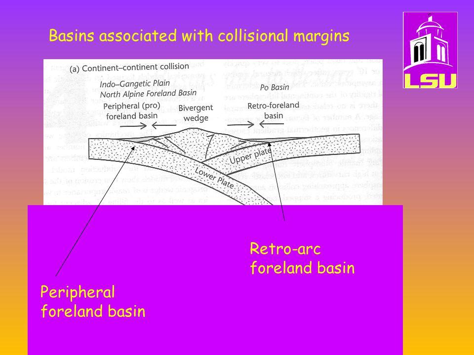 Basins associated with collisional margins Peripheral foreland basin Retro-arc foreland basin
