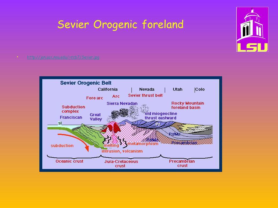 Sevier Orogenic foreland http://jan.ucc.nau.edu/~rcb7/Sevier.jpg