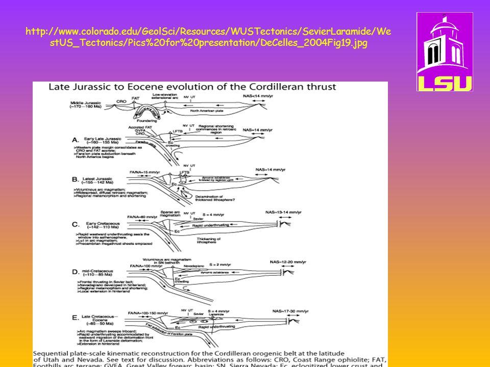 http://www.colorado.edu/GeolSci/Resources/WUSTectonics/SevierLaramide/We stUS_Tectonics/Pics%20for%20presentation/DeCelles_2004Fig19.jpg