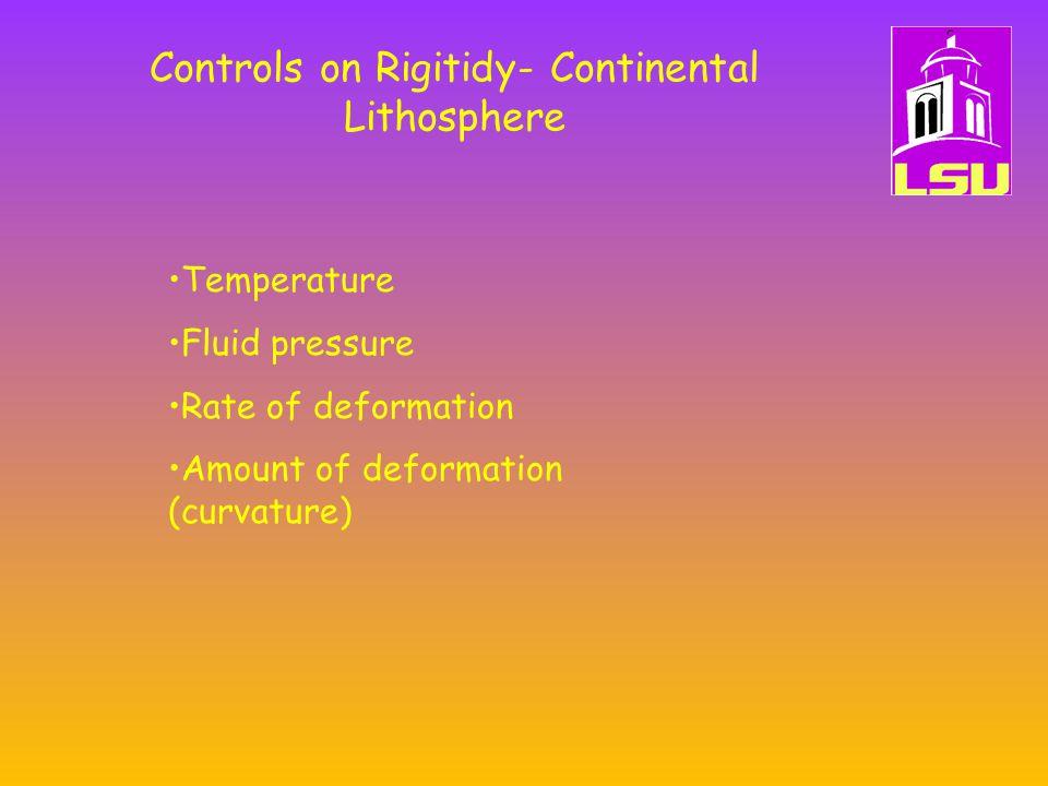 Temperature Fluid pressure Rate of deformation Amount of deformation (curvature)
