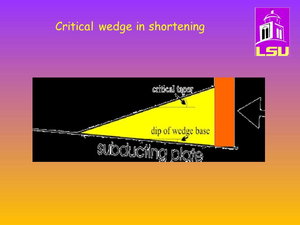 Critical wedge in shortening