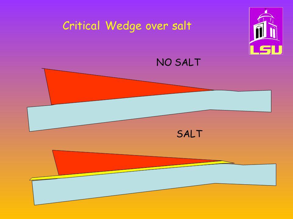 Critical Wedge over salt NO SALT SALT