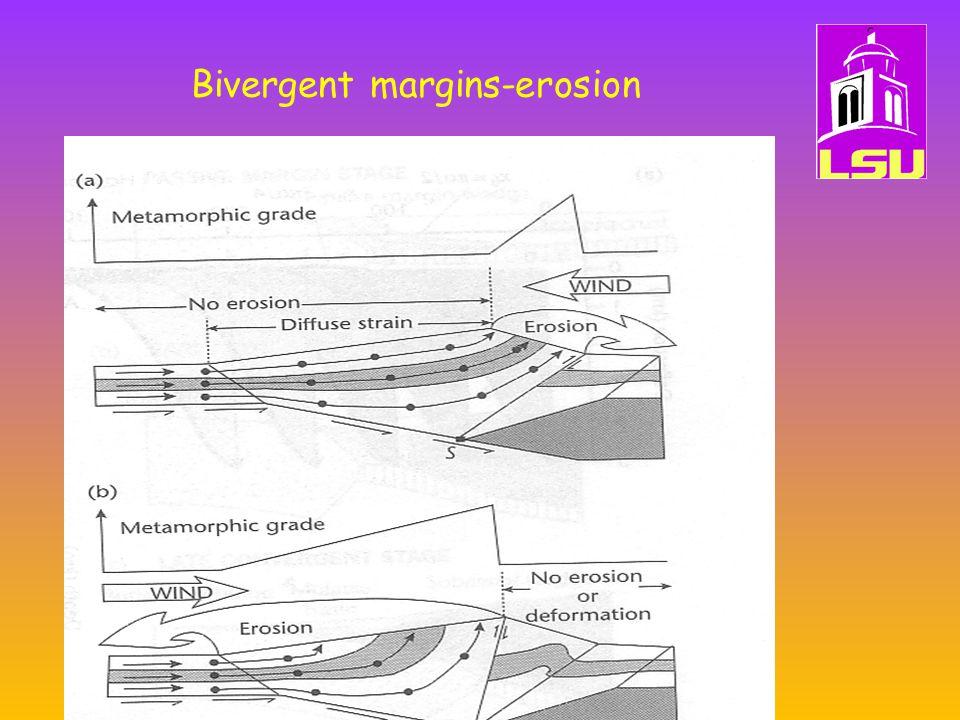 Bivergent margins-erosion