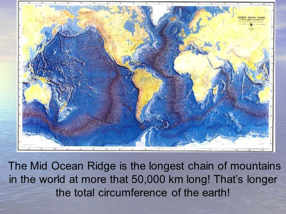 The Mid Ocean Ridge is the longest chain of mountains in the world at more that 50,000 km long.