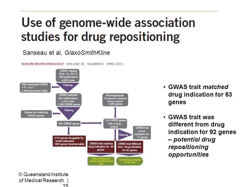 © Queensland Institute of Medical Research | 25 Sanseau et al, GlaxoSmithKline GWAS trait matched drug indication for 63 genes GWAS trait was different from drug indication for 92 genes – potential drug repositioning opportunities