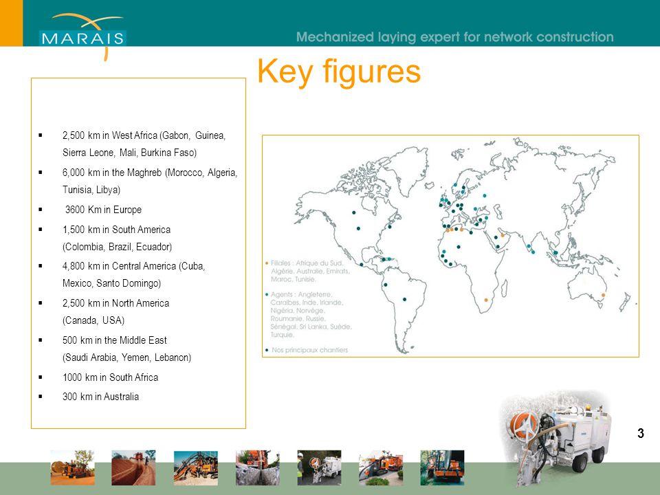 Key figures  2,500 km in West Africa (Gabon, Guinea, Sierra Leone, Mali, Burkina Faso)  6,000 km in the Maghreb (Morocco, Algeria, Tunisia, Libya) 
